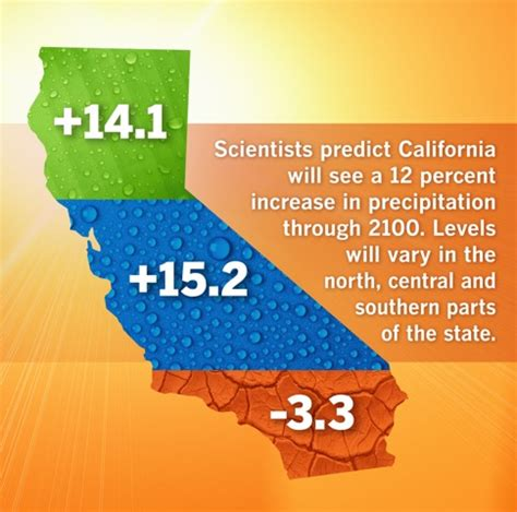 UCR Today: California Projected to Get Wetter Through This