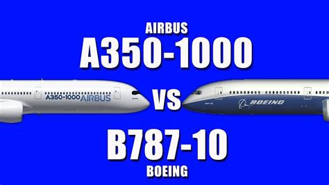 Airbus A350-1000 vs Boeing 787-10