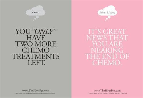 Inspirational Quotes For Chemo Patients