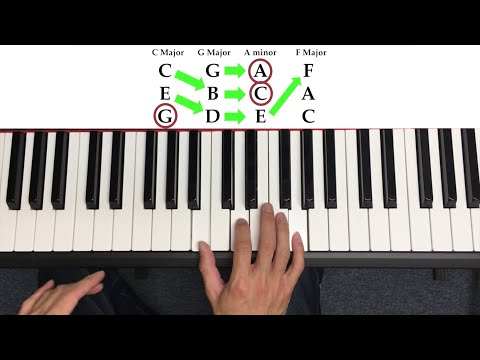 How To Play a G7 Chord on the Piano - YouTube