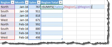 How to Lock Cell Formula References In Excel When Using